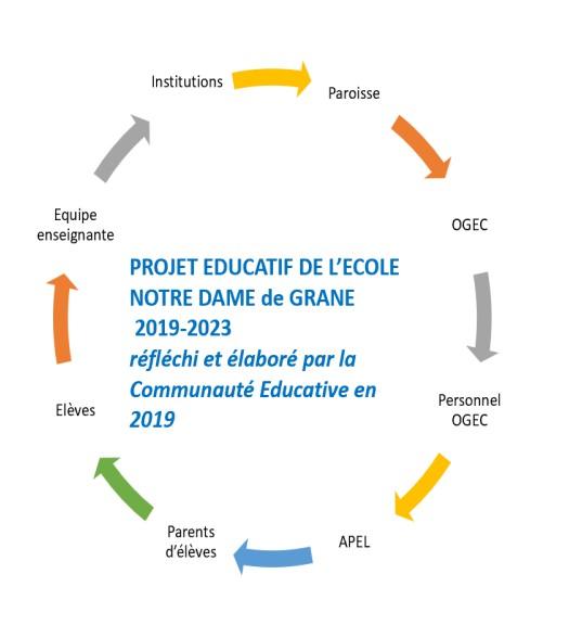 projet-educ-photo-ecole-10