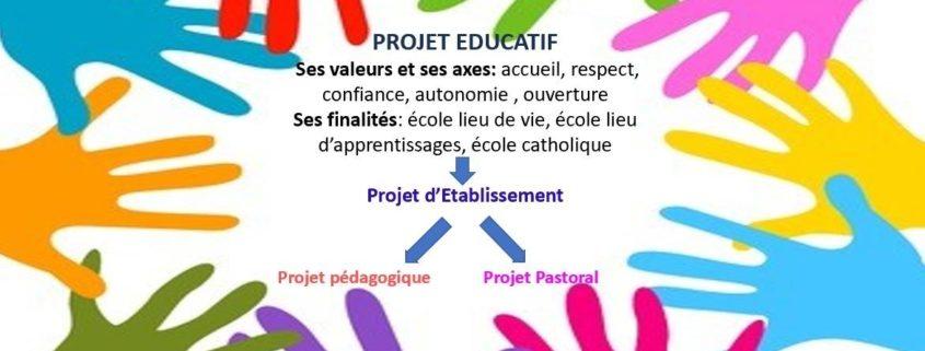 projet-educ-presentation